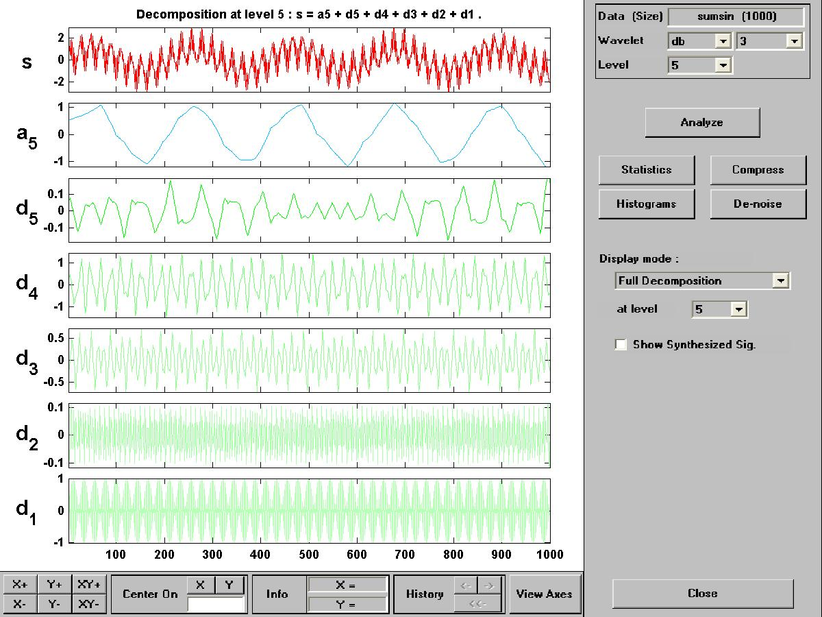 wavelets and filter banks solution manual
