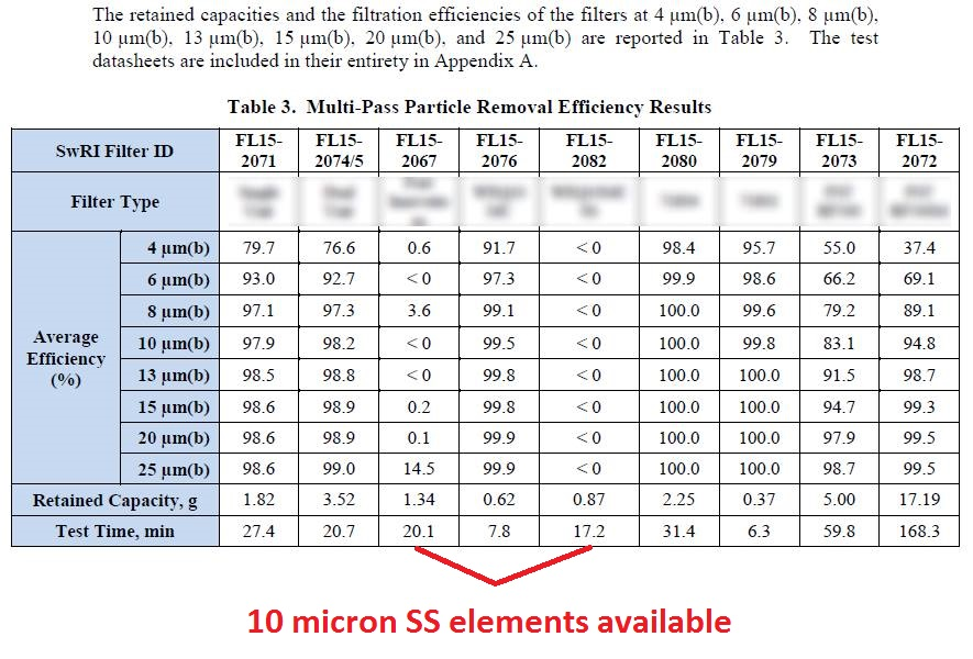 elements of gas dynamics solution manual