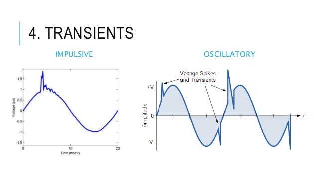 electrical transients in power systems solution manual